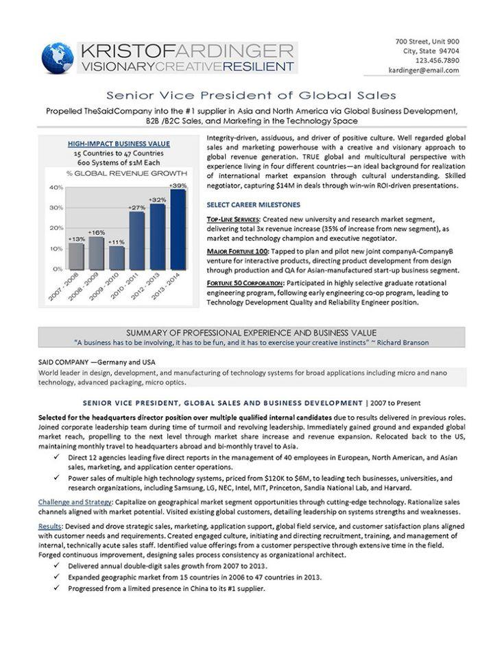 Svp Of Global Sales Resume Creative Writing Programs Resume Examples Sales Resume Examples
