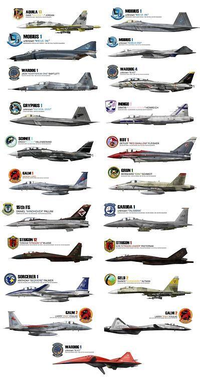 Aviones de combate                                                                                                                                                                                 Más