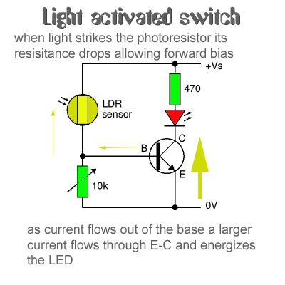 Light Activated Switch