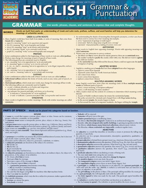 English Grammar & Punctuation.Download this review guide and improve your grades.
