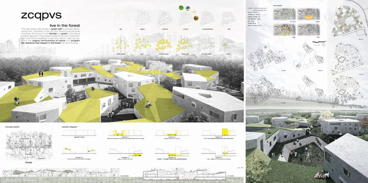 architecture the second semester of Junior housing project panel