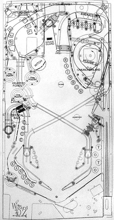 Wizard of Oz pinball playfield layout via Arcade Heroes.