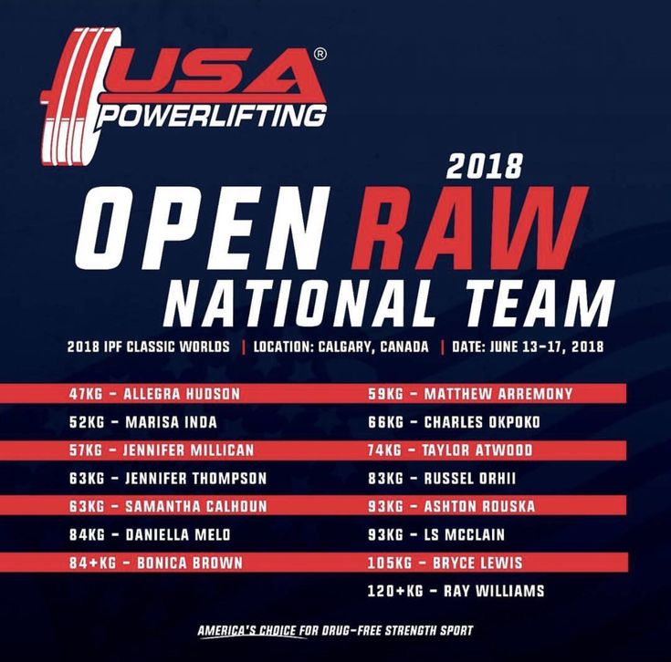 USA Powerlifting Announces 2018 Open Raw National Team.  https://barbend.com/usapl-2018-raw-national-team/
