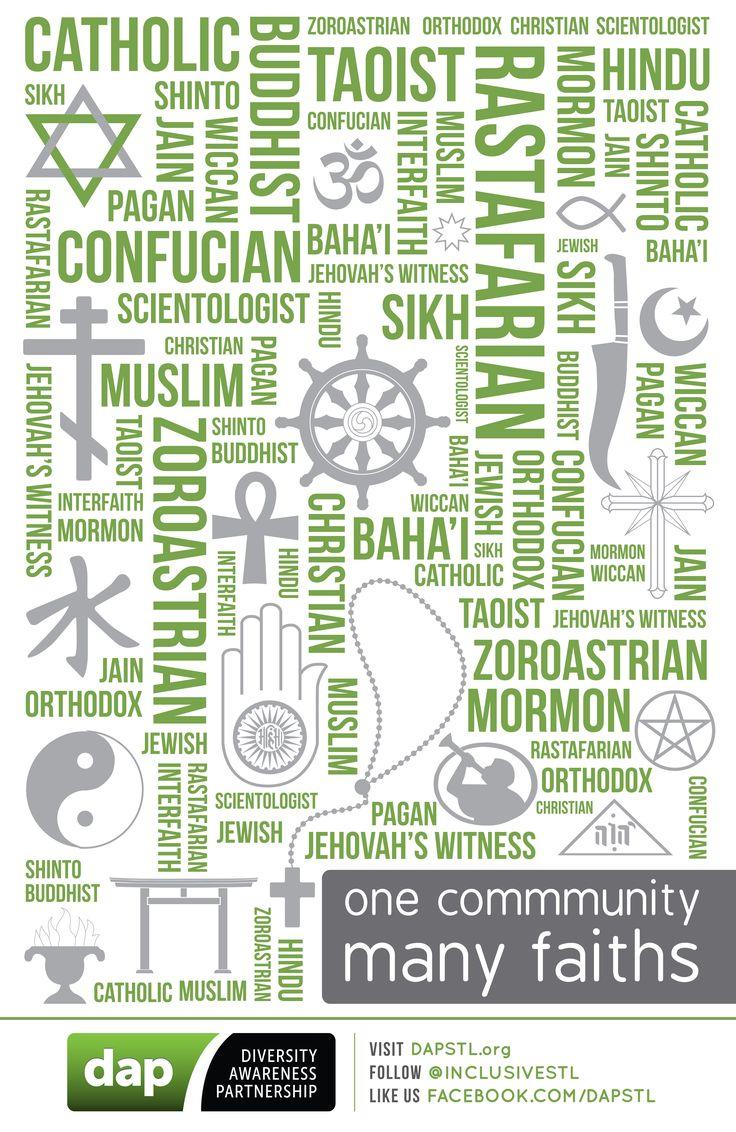 85 Best Interfaith Symbols World Religions Interfaith