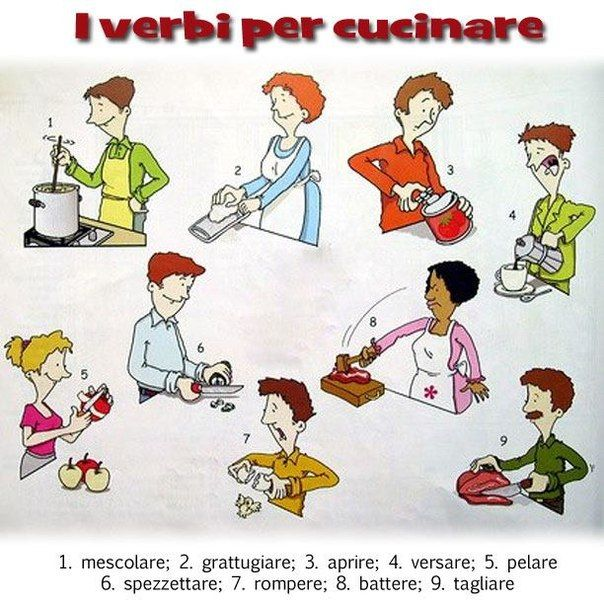 I verbi per cucinare - Verbs for cooking #learnitalian #italianapps #appsforkids http://www.cappuccinoapps.com/