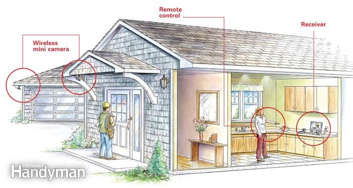 How to Install Outdoor Surveillance Cameras - Article: The Family Handyman