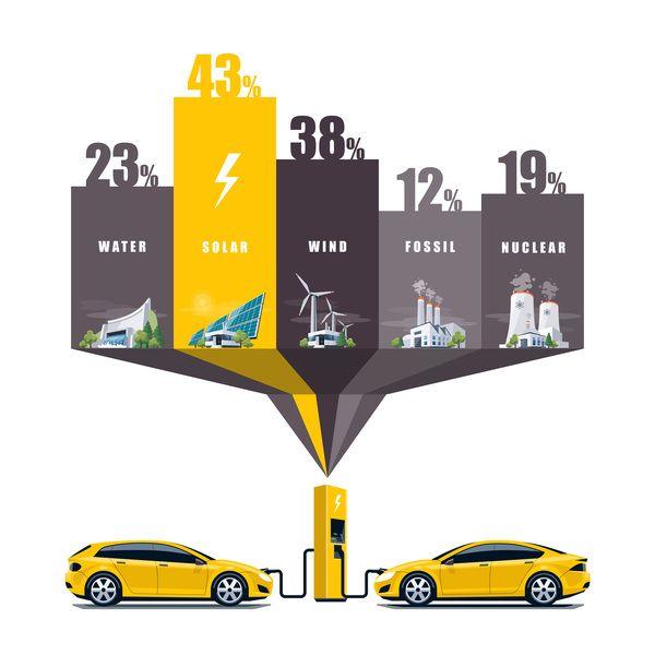 solarthermischen kraftwerken infografik vektor 03 kostenlose eps datei solarkraftwerke vector herunterla solar power station infographic rastergrafik vektorgrafik mercedes stern