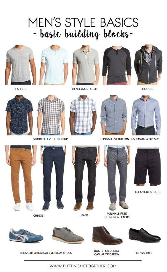Some of the basics every guy should have in his closet. | 31 Simple Style Cheat Sheets For Guys Who Don't Know WTF They're Doing