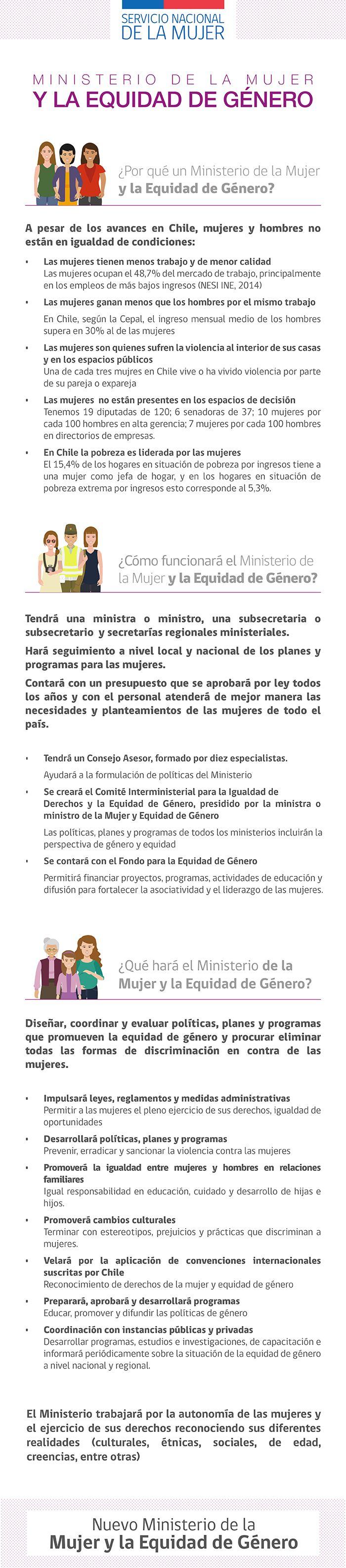 Conoce las principales funciones y estructura del  Ministerio de la Mujer y la Equidad de Género