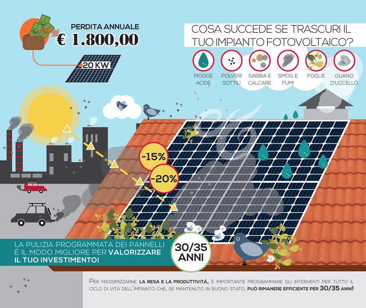 La manutenzione del tuo impianto #fotovoltaico è il modo migliore per valorizzare il tuo #investimento #green #energy #thinkgreen