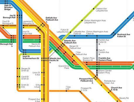vignelli metropolitana - Cerca con Google