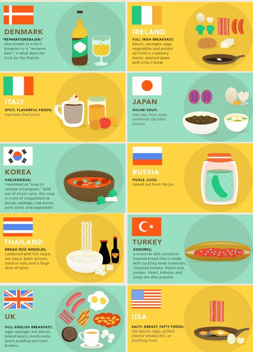 International Hangover Helper {Infographic} Recipes you can use