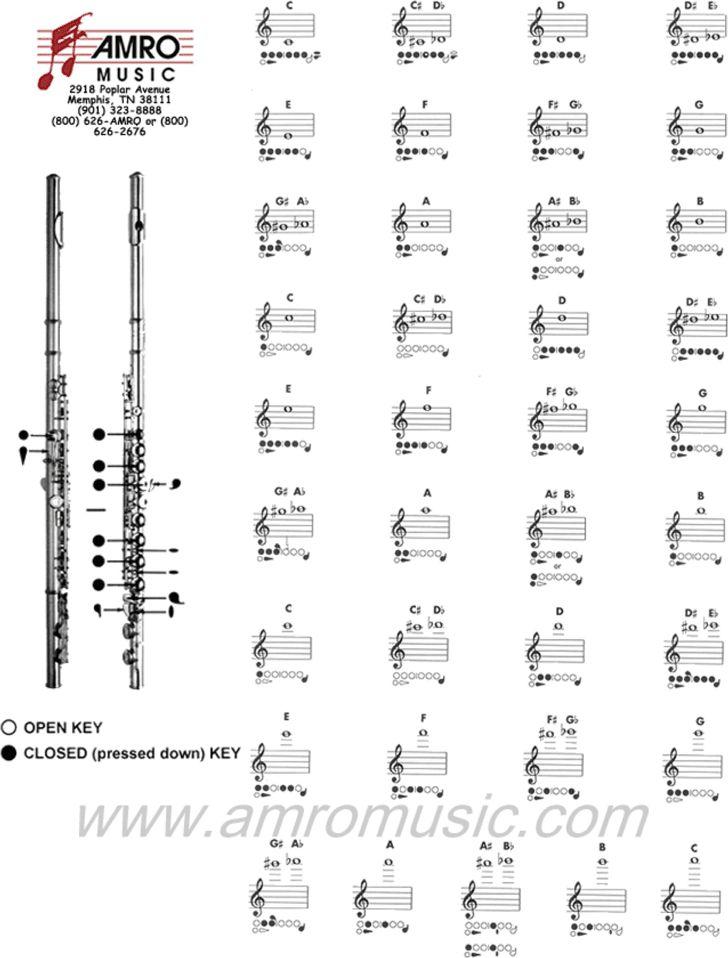 free flute fingering chart 1