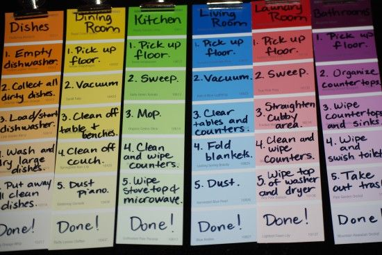 we are doing this! each chore is explained by what needs to be done, less time needed going over it, again and again.