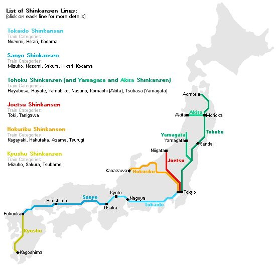 Shinkansen (Japanese Bullet Train) Information