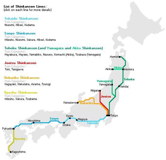 Shinkansen (Japanese Bullet Train) Information
