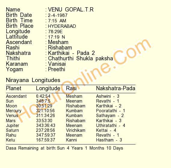 Generate Birth Horoscope Tamil Jathagam Tamil Birth Jathakam South And North Indian Style Horoscope Software Birth Horoscope Horoscope North Indian