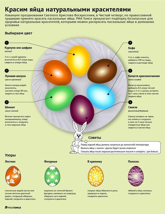 Как покрасить яйца на пасху в домашних условиях