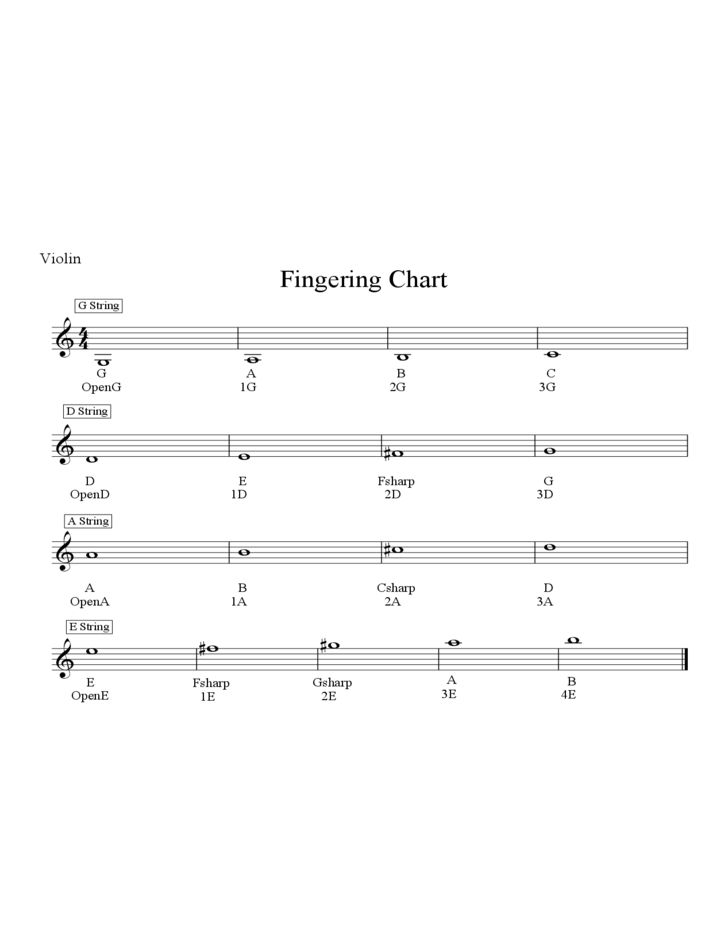 Best 25+ Violin fingering chart ideas on Pinterest Violin - examples of t charts