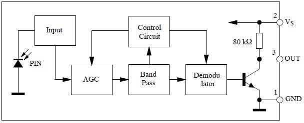 IR Remote Control Decoder Using Arduino   IR Remote Decoder