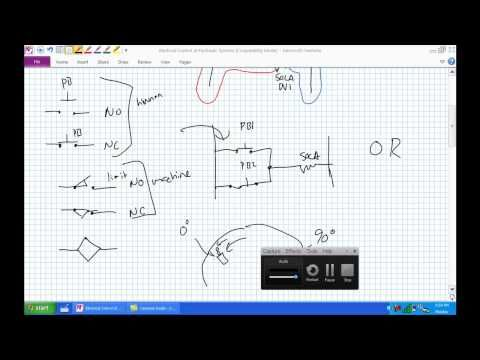 Electrical Control of Hydraulic Systems - YouTube