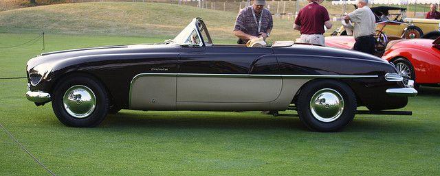 1952 Cisitalia Ford 808xf Convertible Convertible Ford