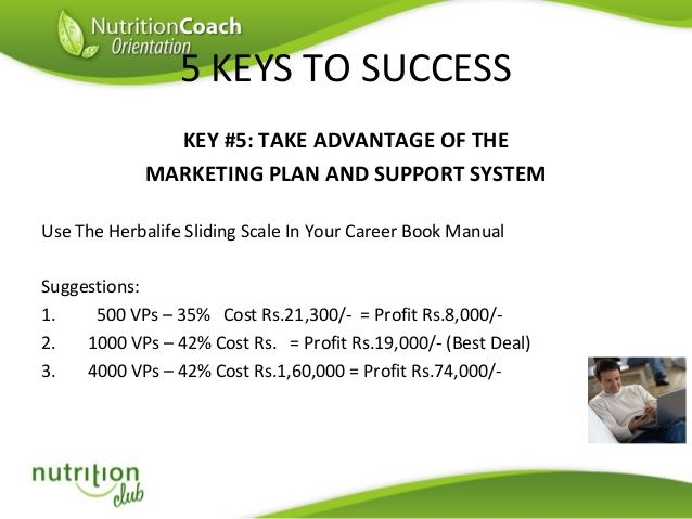 Basic Training 2013 In 2020 Herbalife Nutrition Club How To Stay Healthy