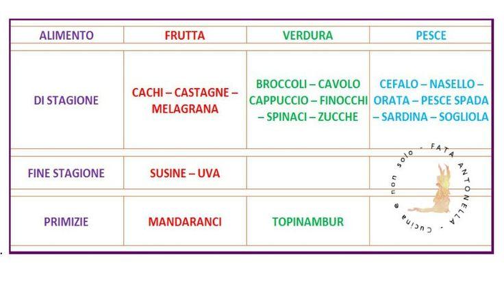 Alimenti di #stagione mese di #OTTOBRE fata antonella