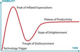 Znalezione obrazy dla zapytania lean startup steve blank startup growth stages