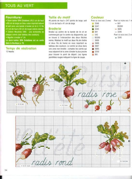 Les 122 meilleures images du tableau cuisine au point de - Cuisine et croix roussien ...
