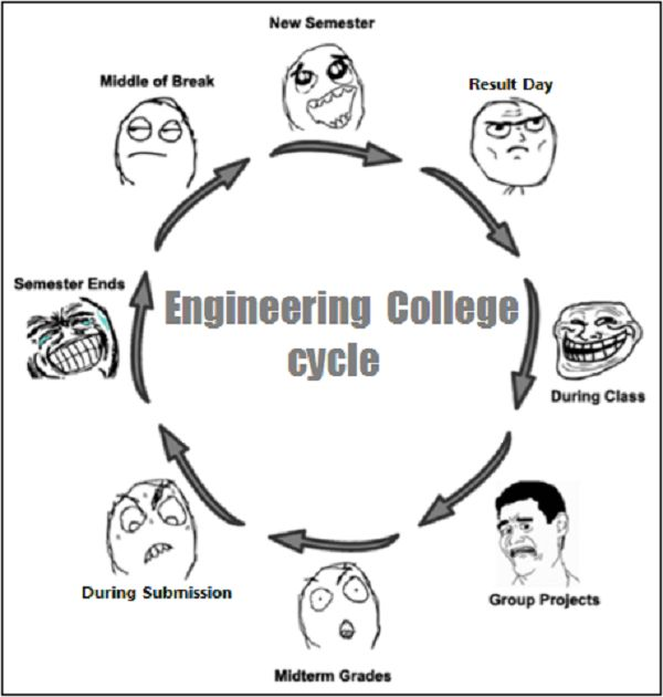 hahaha so true na guys #student #study #love #books #