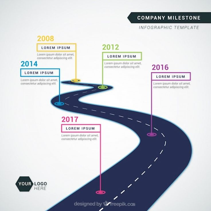 Free roadmap templates roadmap presentation powerpoint template company time line with roadmap toneelgroepblik Choice Image