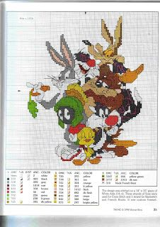 Lots of Looney Toons charts
