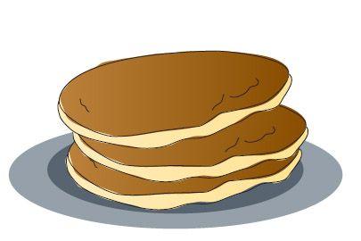 Pancakes recipe from the Kansas Historical Society...reminds me of Liberal, Kansas.