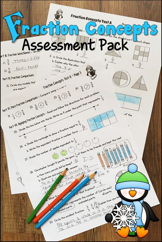 Fraction Tests for Beginning Fraction Concepts from Laura Candler. Common Core aligned with 3rd and 4th grade fraction standards. Includes 3 single-page quick checks and 3 multi-page assessments.