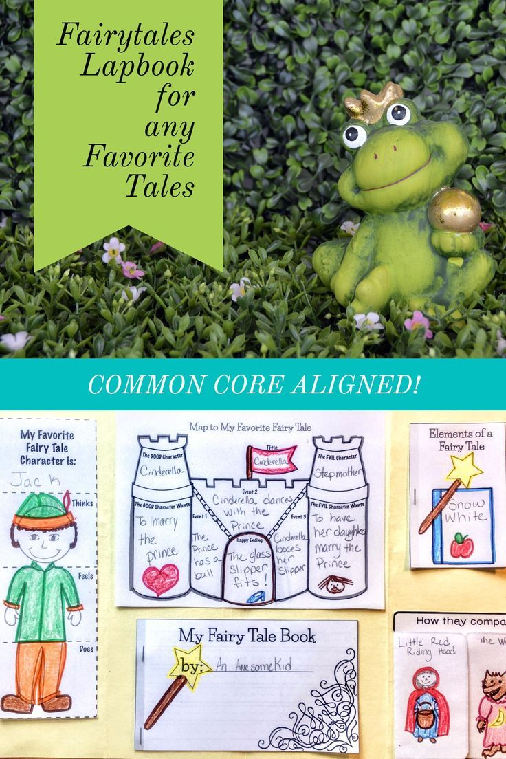 Energize your Fairytales Genre Study unit with this fairytales lapbook! Use with a selection of your favorite fairytales. Common Core Aligned and easy to use! click to view.