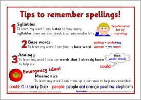 Phase 6 memory strategies posters for spelling (SB1782) - SparkleBox