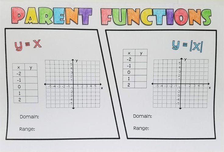 Parent Functions Foldable 2a 2a Math Lesson Plans Math
