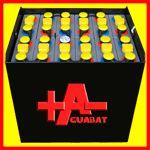 AGUABAT, Baterías de Gel, Baterías Optima, Baterías Solares, Cargadoeres Solares, Baterías AGM,