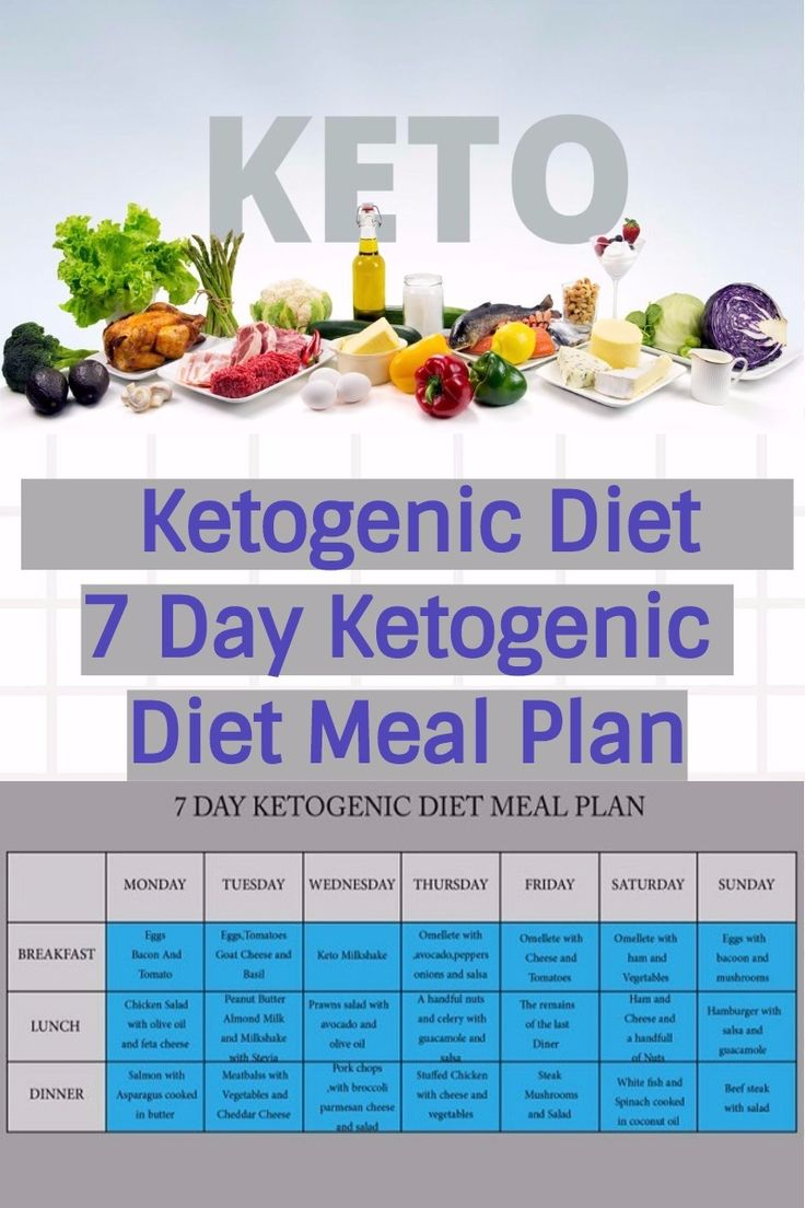 Ketogenic Diet – 7 Day Ketogenic Diet Meal Plan #keto #ketogenicdiet #diet http://eatdojo.com/proven-tummy-tightening-foods-burn-fat-fast/
