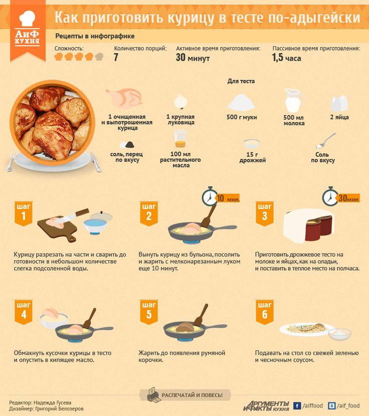 Как приготовить курицу в тесте по-адыгейски.