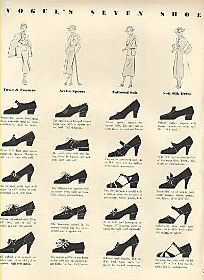 This still makes sense today!!!!  1930s shoes - Vogue's seven shoe and costume types - 1936