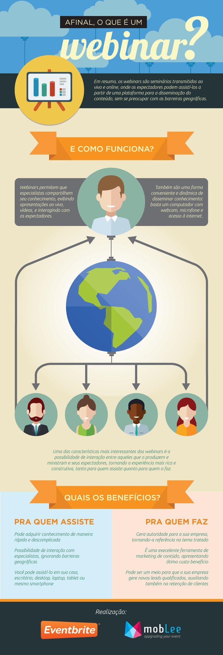 Como utilizar marketing de conteúdo para impulsionar o seu evento?