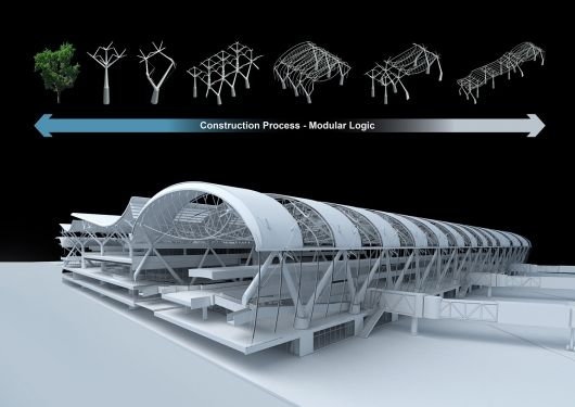 Casajal International Airport | Luis Alonso Perez Monge, Universidad de Costa Rica, Costa Rica | Bustler