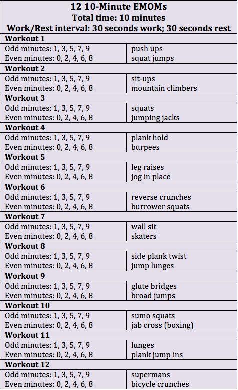 10 Minute workouts (EMOMs) | PlumPetals