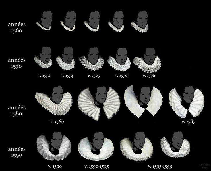 Evolution de la fraise 1560-1600