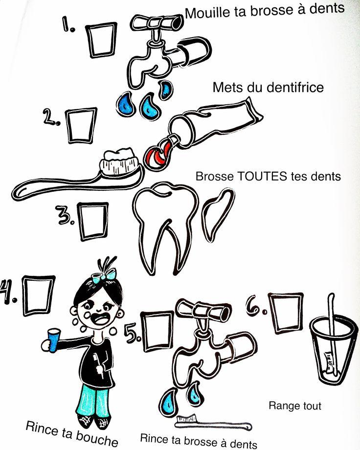Aide-mémoire - Dents