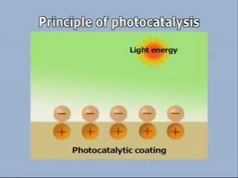 Guide of the photocatalyst (edit by Helmy).wmv