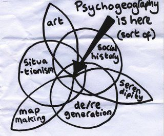 psychogeography - Google Search