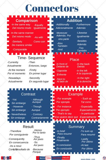 connector words in essays Grammar worksheets  connectors  useful linking words for essays(+ key) level: intermediate age: 9-14  connector consolidation boardgame.